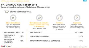 faturamento_ecomm
